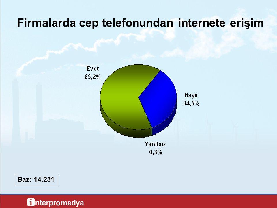 12 Nhmjv Firmalarda cep telefonundan internete erişim Baz: 14.231