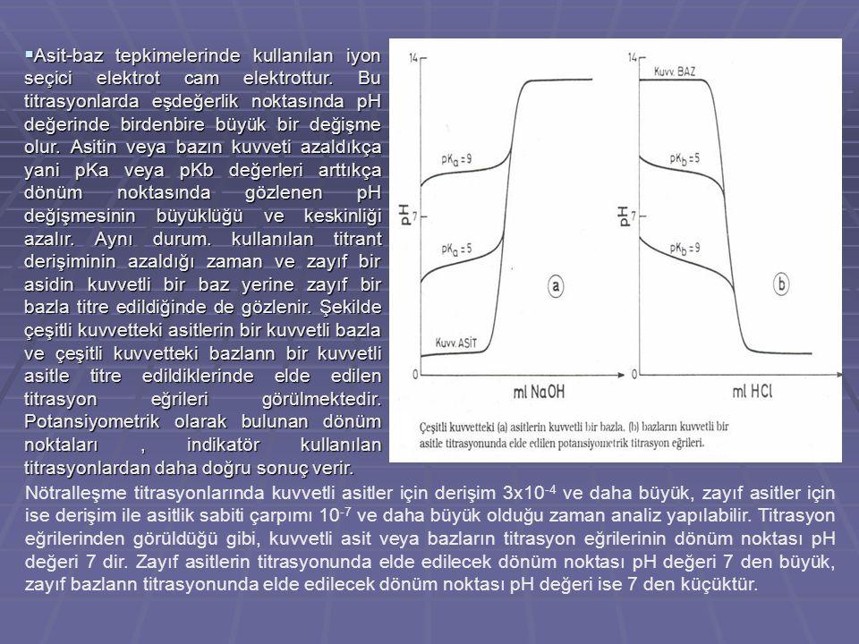  Asit-baz tepkimelerinde kullanılan iyon seçici elektrot cam elektrottur. Bu titrasyonlarda eşdeğerlik noktasında pH değerinde birdenbire büyük bir d