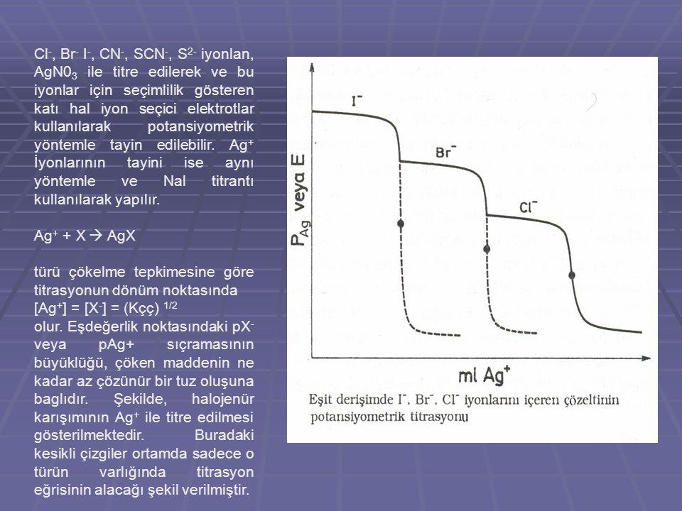 Cl -, Br - I -, CN -, SCN -, S 2- iyonlan, AgN0 3 ile titre edilerek ve bu iyonlar için seçimlilik gösteren katı hal iyon seçici elektrotlar kullanıla