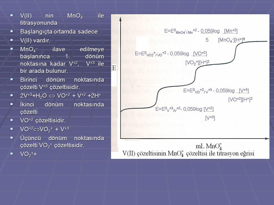  V(II) nin MnO 4 - ile titrasyonunda  Başlangıçta ortamda sadece  V(II) vardır.  MnO 4 – ilave edilmeye başlanınca 1. dönüm noktasına kadar V +2,