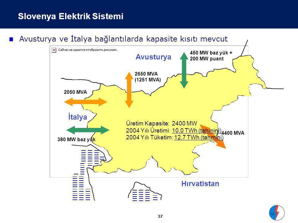37 Üretim Kapasite: 2400 MW 2004 Yılı Üretimi: 10,0 TWh (tahmini) 2004 Yılı Tüketim: 12,7 TWh (tahmini) Avusturya ve İtalya bağlantılarda kapasite kısıtı mevcut Slovenya Elektrik Sistemi