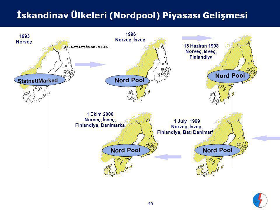 40 1996 Norveç, İsveç Nord Pool 1993 Norveç StatnettMarked 1 Ekim 2000 Norveç, İsveç, Finlandiya, Danimarka Nord Pool 1 July 1999 Norveç, İsveç, Finlandiya, Batı Danimarka Nord Pool 15 Haziran 1998 Norveç, İsveç, Finlandiya İskandinav Ülkeleri (Nordpool) Piyasası Gelişmesi