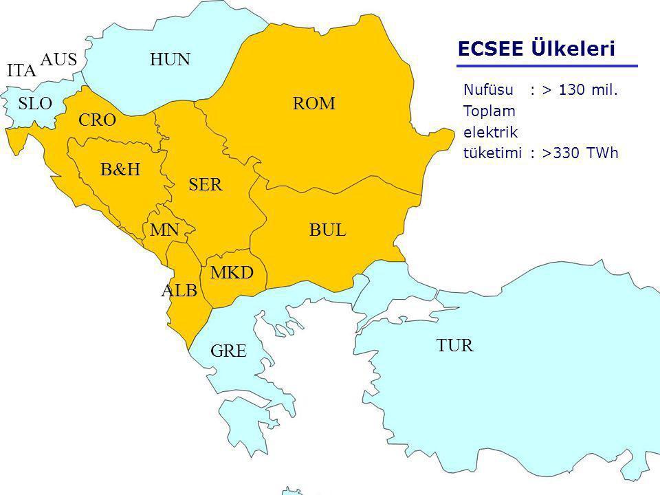 49 HUN SLO CRO B&H SER MN ALB MKD BUL ROM TUR GRE ITA AUS Nufüsu: > 130 mil. Toplam elektrik tüketimi: >330 TWh ECSEE Ülkeleri
