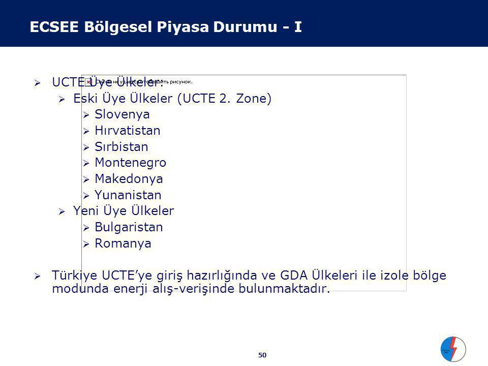 50 ECSEE Bölgesel Piyasa Durumu - I  UCTE Üye Ülkeler:  Eski Üye Ülkeler (UCTE 2. Zone)  Slovenya  Hırvatistan  Sırbistan  Montenegro  Makedony