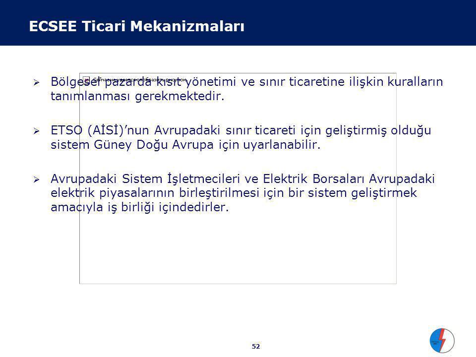 52 ECSEE Ticari Mekanizmaları  Bölgesel pazarda kısıt yönetimi ve sınır ticaretine ilişkin kuralların tanımlanması gerekmektedir.  ETSO (AİSİ)'nun A
