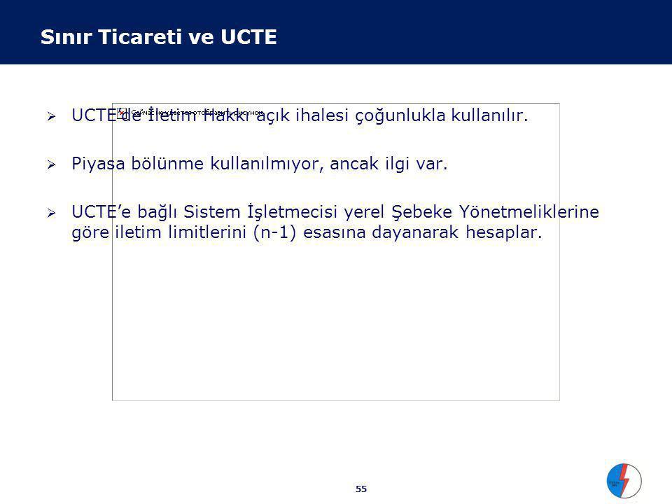 55 Sınır Ticareti ve UCTE  UCTE'de İletim Hakkı açık ihalesi çoğunlukla kullanılır.  Piyasa bölünme kullanılmıyor, ancak ilgi var.  UCTE'e bağlı Si