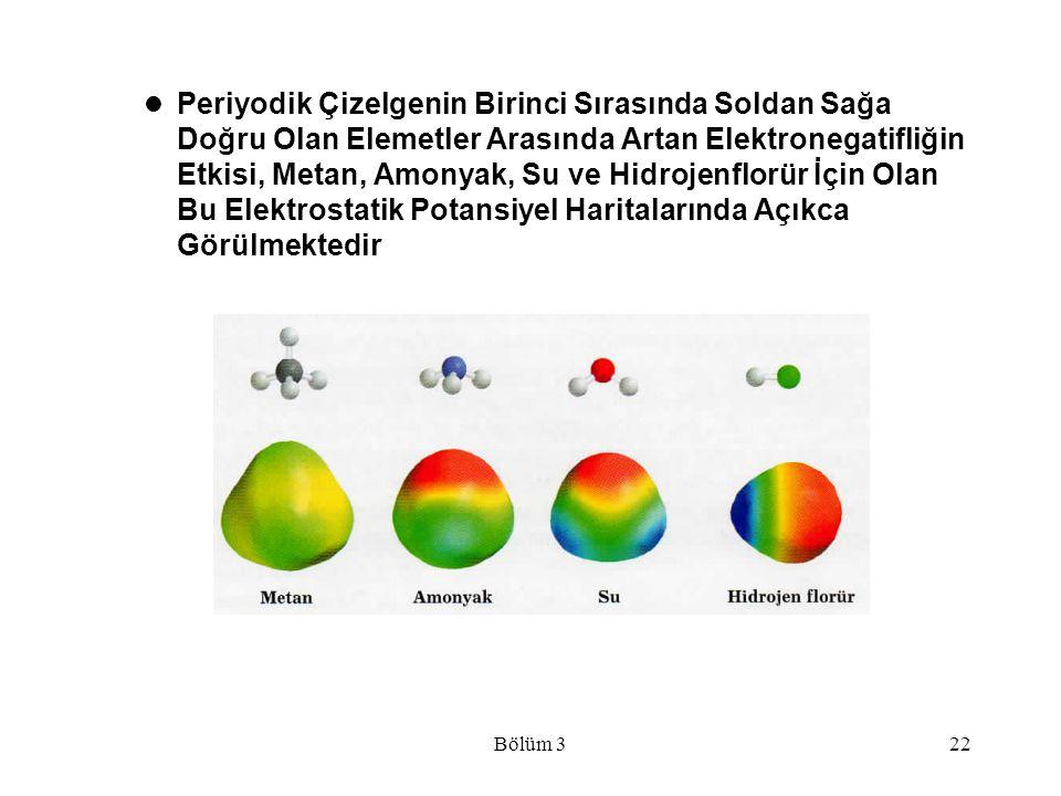 Bölüm 322 Periyodik Çizelgenin Birinci Sırasında Soldan Sağa Doğru Olan Elemetler Arasında Artan Elektronegatifliğin Etkisi, Metan, Amonyak, Su ve Hid
