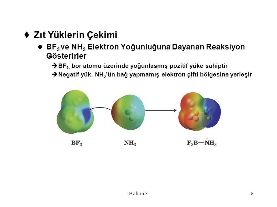 Bölüm 38  Zıt Yüklerin Çekimi BF 3 ve NH 3 Elektron Yoğunluğuna Dayanan Reaksiyon Gösterirler  BF 3, bor atomu üzerinde yoğunlaşmış pozitif yüke sah
