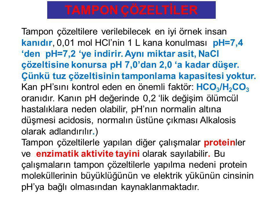 Tampon çözeltilere verilebilecek en iyi örnek insan kanıdır, 0,01 mol HCl'nin 1 L kana konulması pH=7,4 'den pH=7,2 'ye indirir. Aynı miktar asit, NaC