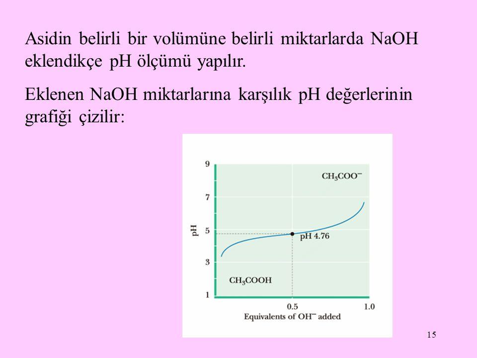15 Asidin belirli bir volümüne belirli miktarlarda NaOH eklendikçe pH ölçümü yapılır. Eklenen NaOH miktarlarına karşılık pH değerlerinin grafiği çizil
