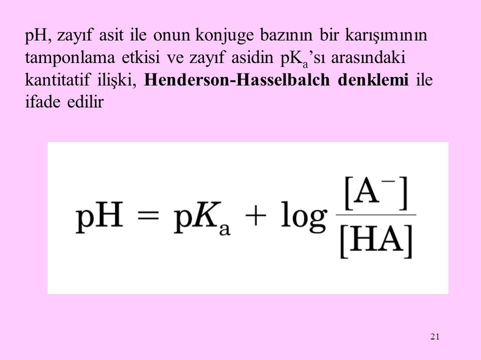 21 pH, zayıf asit ile onun konjuge bazının bir karışımının tamponlama etkisi ve zayıf asidin pK a 'sı arasındaki kantitatif ilişki, Henderson-Hasselba
