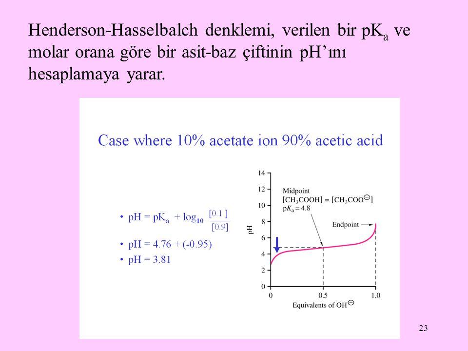 23 Henderson-Hasselbalch denklemi, verilen bir pK a ve molar orana göre bir asit-baz çiftinin pH'ını hesaplamaya yarar.