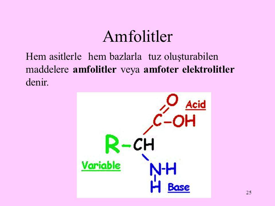 25 Amfolitler Hem asitlerle hem bazlarla tuz oluşturabilen maddelere amfolitler veya amfoter elektrolitler denir.