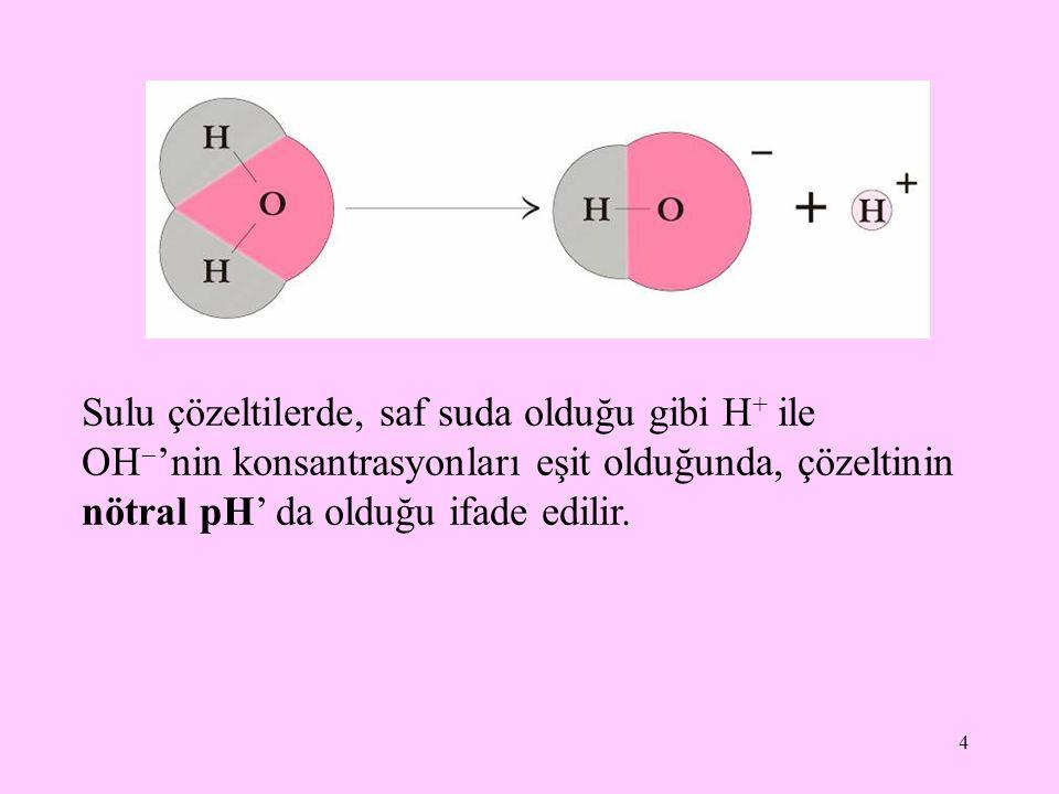 15 Asidin belirli bir volümüne belirli miktarlarda NaOH eklendikçe pH ölçümü yapılır.