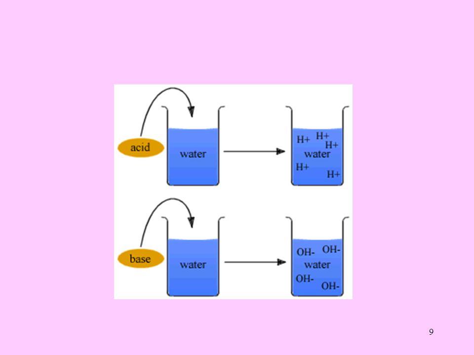 10 Hem proton vericisi (donör), hem proton alıcısı (akseptör) olan maddelere amfoter maddeler denir.