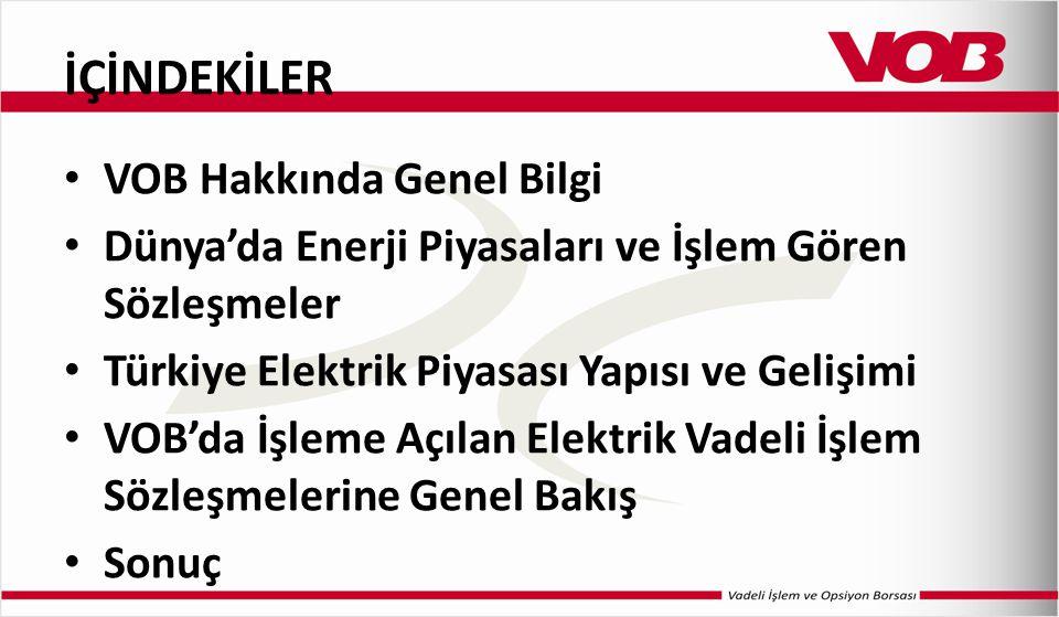 İÇİNDEKİLER VOB Hakkında Genel Bilgi Dünya'da Enerji Piyasaları ve İşlem Gören Sözleşmeler Türkiye Elektrik Piyasası Yapısı ve Gelişimi VOB'da İşleme