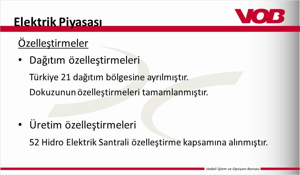 Elektrik Piyasası Özelleştirmeler Dağıtım özelleştirmeleri Türkiye 21 dağıtım bölgesine ayrılmıştır. Dokuzunun özelleştirmeleri tamamlanmıştır. Üretim