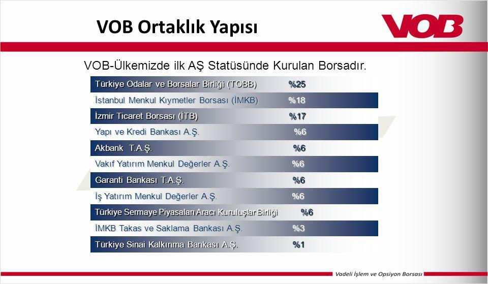 VOB Ortaklık Yapısı Türkiye Odalar ve Borsalar Birliği (TOBB) %25 İstanbul Menkul Kıymetler Borsası (İMKB) %18 İzmir Ticaret Borsası (İTB) %17 Yapı ve