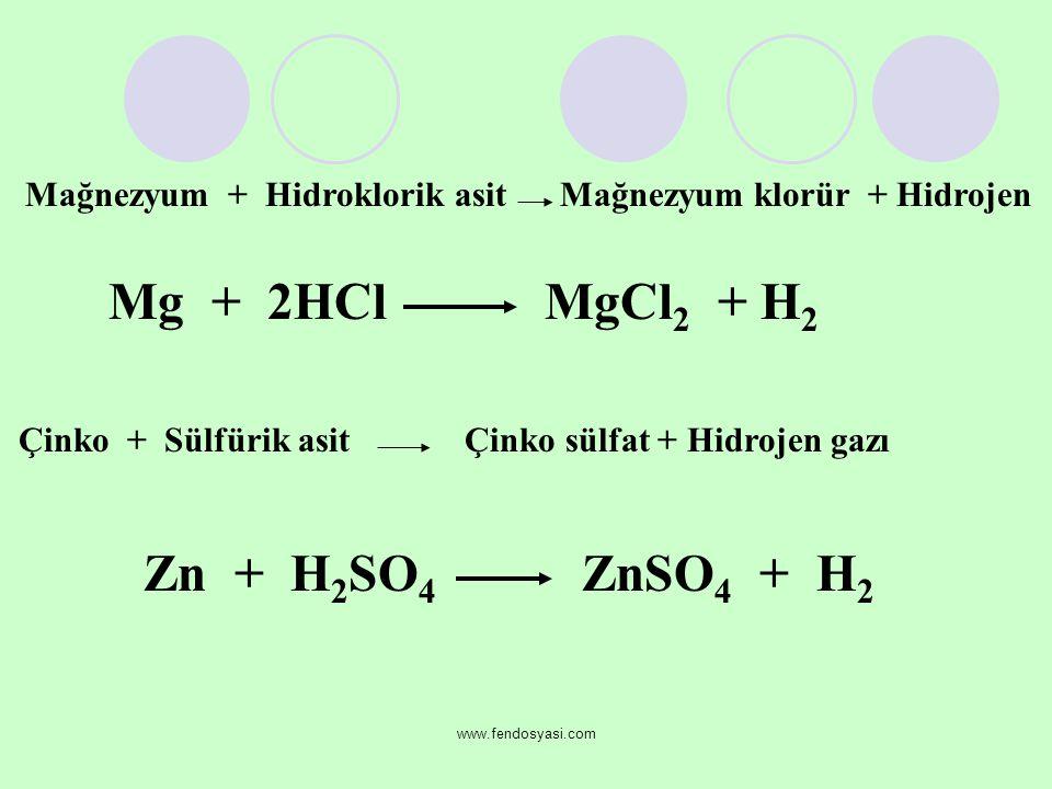 www.fendosyasi.com Mağnezyum + Hidroklorik asit Mağnezyum klorür + Hidrojen Mg + 2HCl MgCl 2 + H 2 Çinko + Sülfürik asit Çinko sülfat + Hidrojen gazı