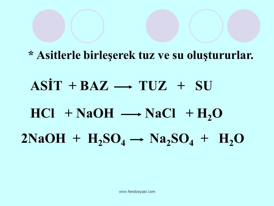 www.fendosyasi.com * Asitlerle birleşerek tuz ve su oluştururlar. ASİT + BAZ TUZ + SU HCl + NaOH NaCl + H 2 O 2NaOH + H 2 SO 4 Na 2 SO 4 + H 2 O