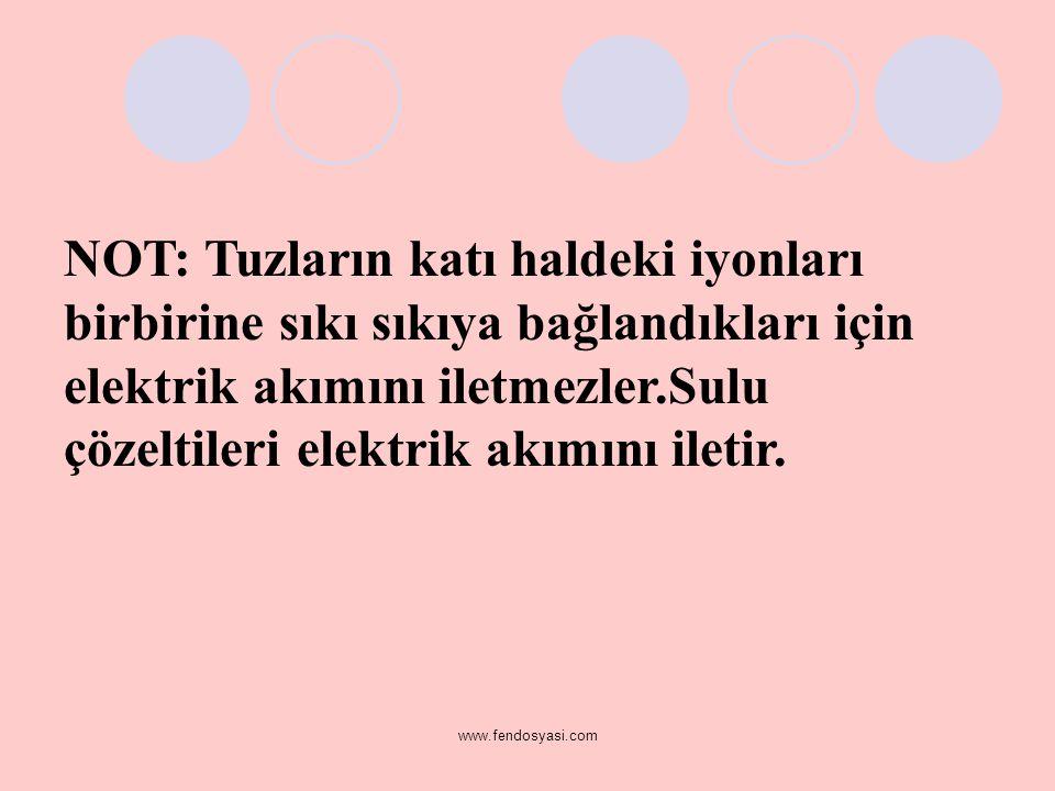 www.fendosyasi.com NOT: Tuzların katı haldeki iyonları birbirine sıkı sıkıya bağlandıkları için elektrik akımını iletmezler.Sulu çözeltileri elektrik akımını iletir.