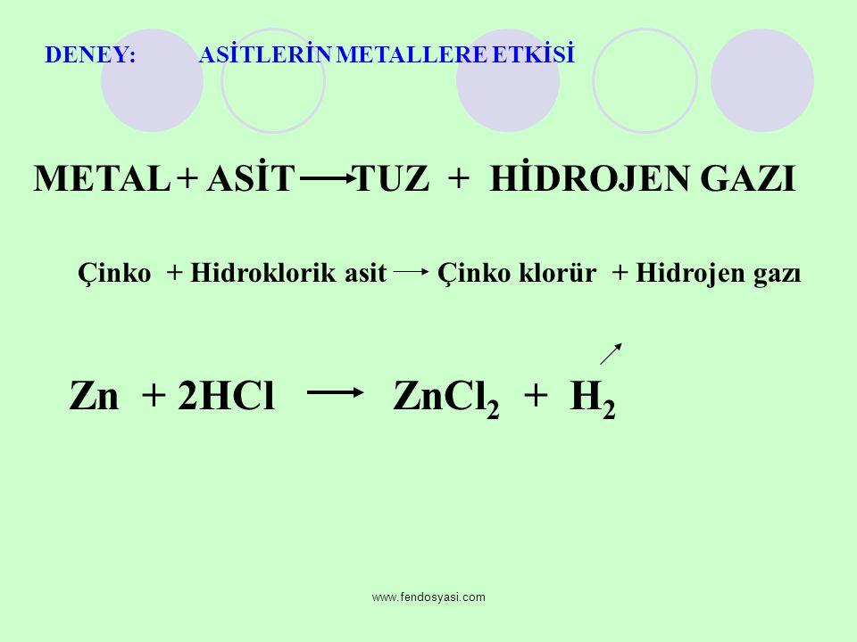 www.fendosyasi.com DENEY: ASİTLERİN METALLERE ETKİSİ METAL + ASİT TUZ + HİDROJEN GAZI Zn + 2HCl ZnCl 2 + H 2 Çinko + Hidroklorik asit Çinko klorür + Hidrojen gazı