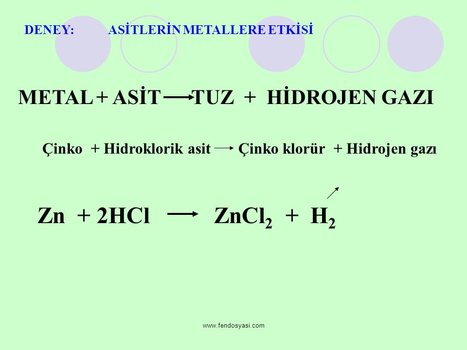 www.fendosyasi.com Mağnezyum + Hidroklorik asit Mağnezyum klorür + Hidrojen Mg + 2HCl MgCl 2 + H 2 Çinko + Sülfürik asit Çinko sülfat + Hidrojen gazı Zn + H 2 SO 4 ZnSO 4 + H 2