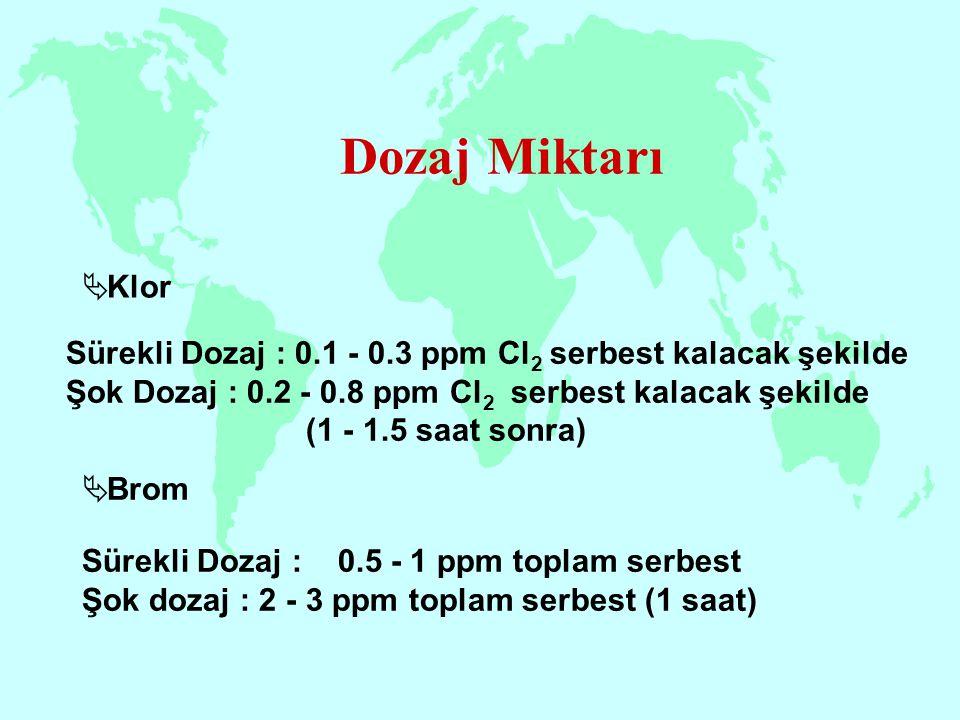 Dozaj Miktarı  Klor Sürekli Dozaj : 0.5 - 1 ppm toplam serbest Şok dozaj : 2 - 3 ppm toplam serbest (1 saat)  Brom Sürekli Dozaj : 0.1 - 0.3 ppm Cl
