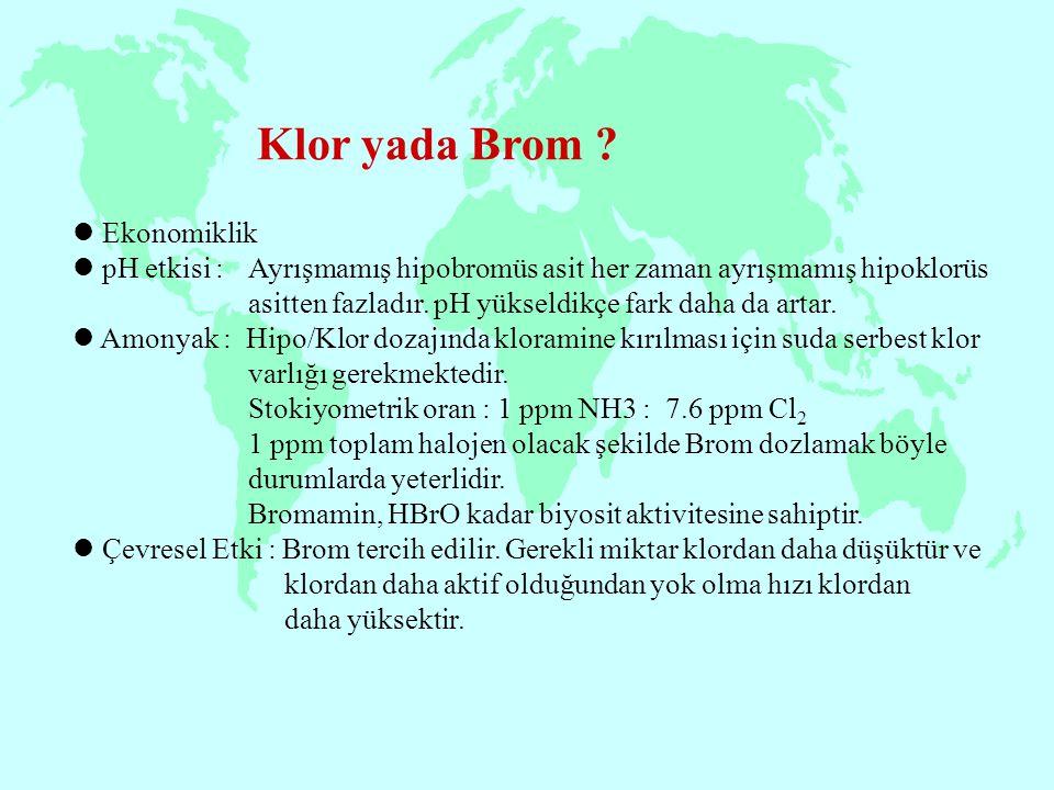 Klor yada Brom ? l Ekonomiklik l pH etkisi :Ayrışmamış hipobromüs asit her zaman ayrışmamış hipoklorüs asitten fazladır. pH yükseldikçe fark daha da a