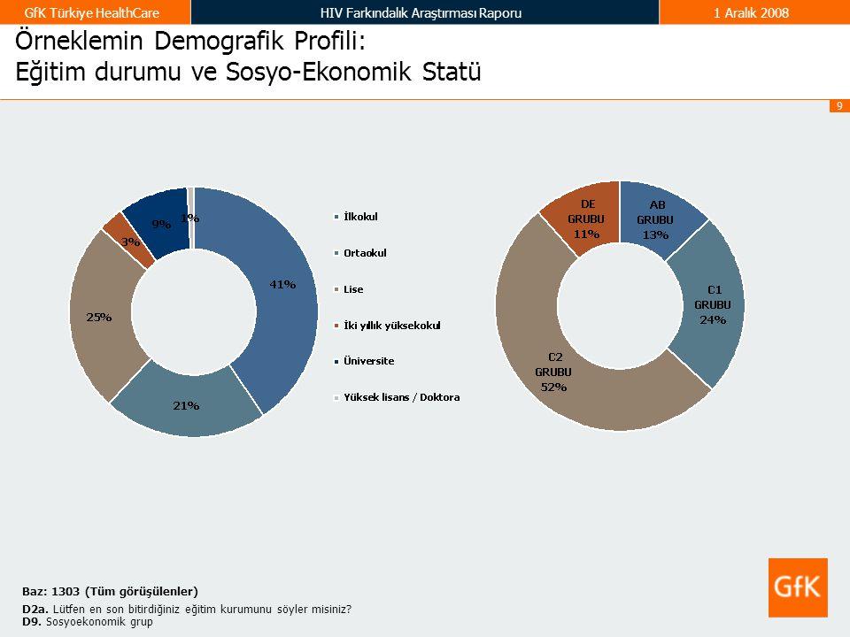 9 GfK Türkiye HealthCareHIV Farkındalık Araştırması Raporu1 Aralık 2008 Örneklemin Demografik Profili: Eğitim durumu ve Sosyo-Ekonomik Statü D2a. Lütf