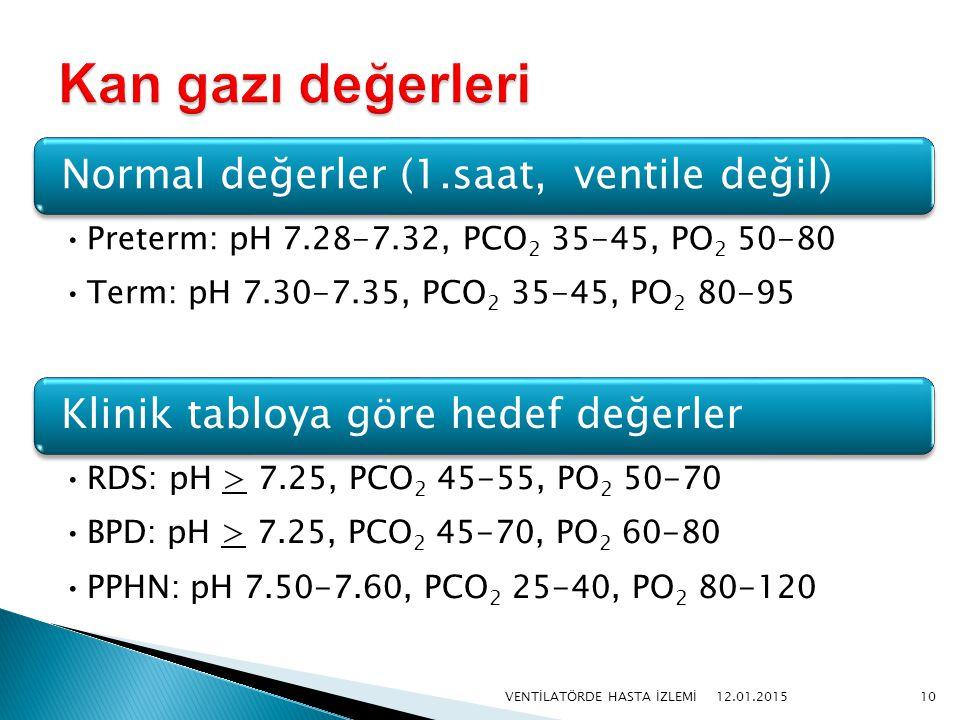 Normal değerler (1.saat, ventile değil) Preterm: pH 7.28-7.32, PCO2 35-45, PO2 50-80 Term: pH 7.30-7.35, PCO 2 35-45, PO 2 80-95 Klinik tabloya göre h