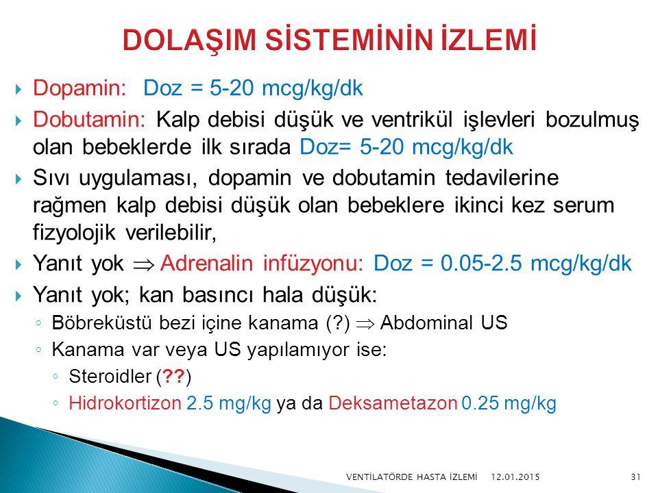 VENTİLATÖRDE HASTA İZLEMİ  Dopamin: Doz = 5-20 mcg/kg/dk  Dobutamin: Kalp debisi düşük ve ventrikül işlevleri bozulmuş olan bebeklerde ilk sırada Do