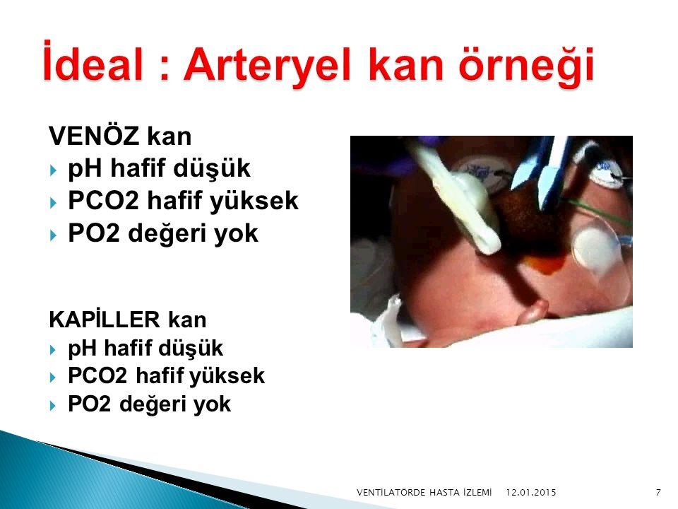 VENÖZ kan  pH hafif düşük  PCO2 hafif yüksek  PO2 değeri yok KAPİLLER kan  pH hafif düşük  PCO2 hafif yüksek  PO2 değeri yok 12.01.20157VENTİLAT