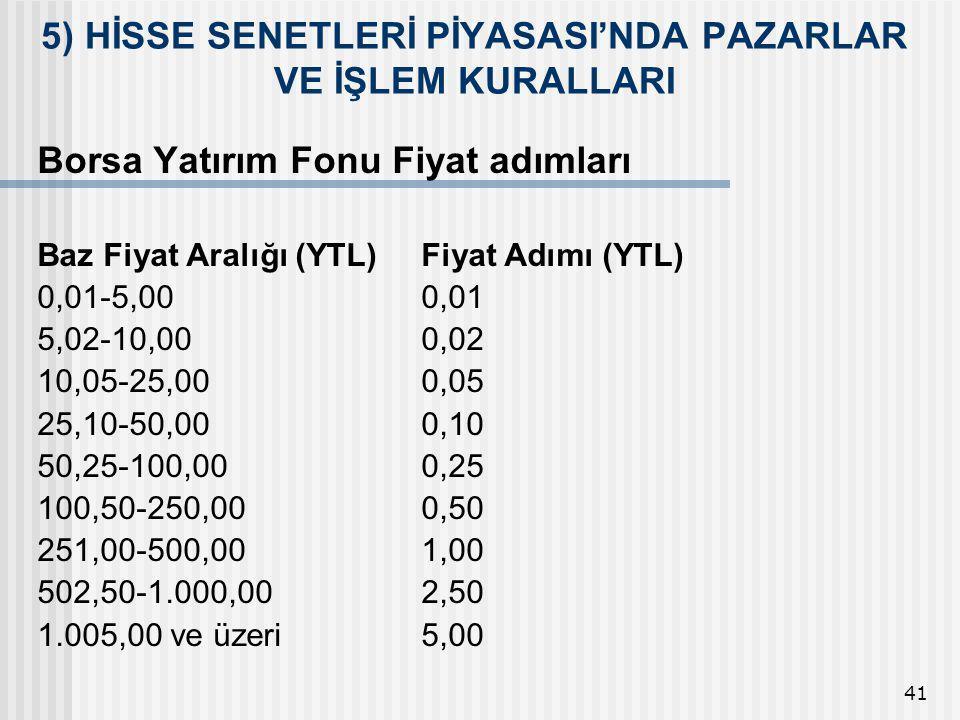 41 Borsa Yatırım Fonu Fiyat adımları Baz Fiyat Aralığı (YTL) Fiyat Adımı (YTL) 0,01-5,00 0,01 5,02-10,00 0,02 10,05-25,00 0,05 25,10-50,00 0,10 50,25-
