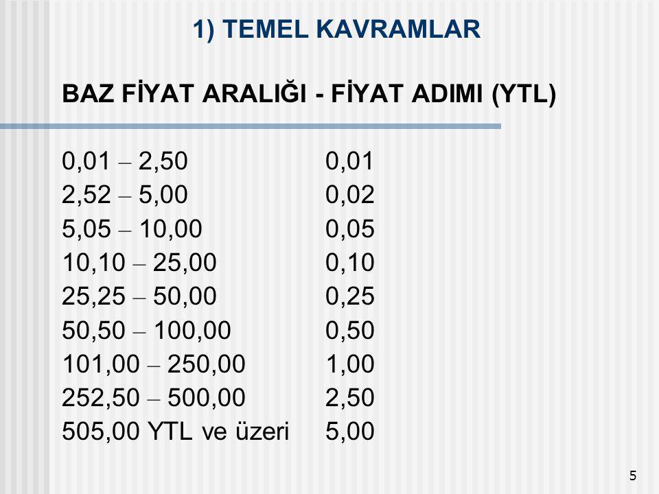 46 Örnek En son seans AOF'tı 10,05 YTL olan hisse senedine %5 oranında temettü dağıtıldığında baz fiyat kaç YTL olur.