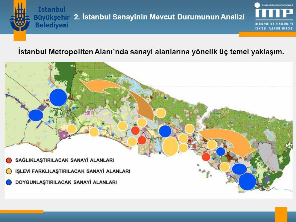 İstanbul Büyükşehir Belediyesi İstanbul Metropoliten Alanı'nda sanayi alanlarına yönelik üç temel yaklaşım.
