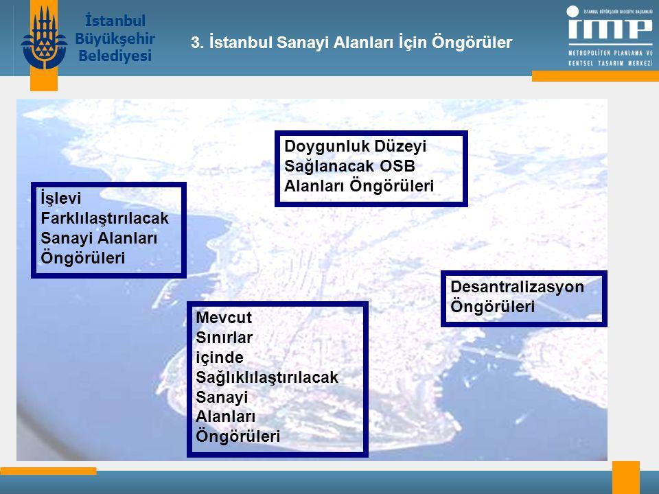 İstanbul Büyükşehir Belediyesi 3.