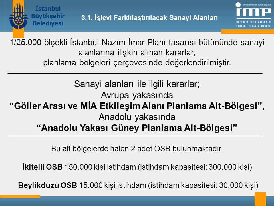 İstanbul Büyükşehir Belediyesi 1/25.000 ölçekli İstanbul Nazım İmar Planı tasarısı bütününde sanayi alanlarına ilişkin alınan kararlar, planlama bölgeleri çerçevesinde değerlendirilmiştir.