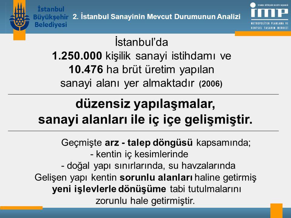 İstanbul Büyükşehir Belediyesi 2.