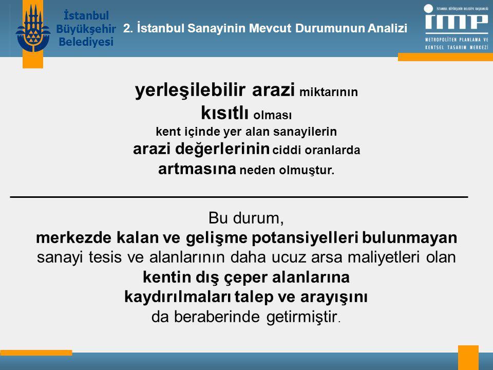 İstanbul Büyükşehir Belediyesi yerleşilebilir arazi miktarının kısıtlı olması kent içinde yer alan sanayilerin arazi değerlerinin ciddi oranlarda artmasına neden olmuştur.