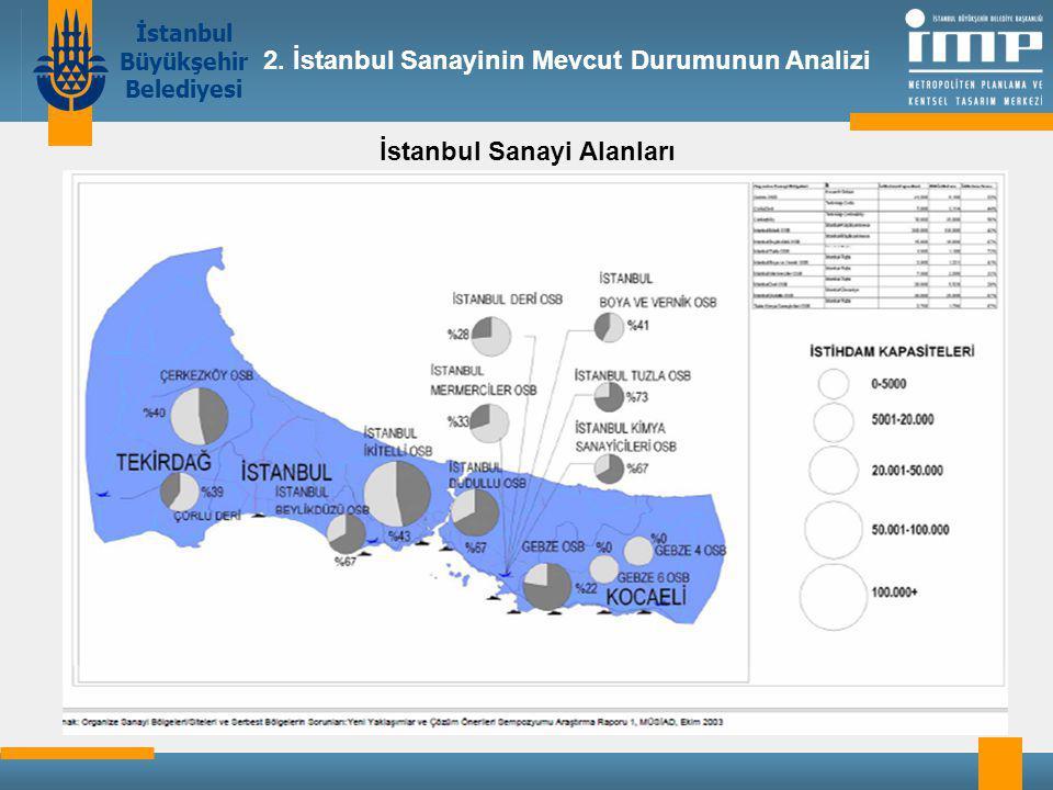 İstanbul Büyükşehir Belediyesi İstanbul Sanayi Alanları 2.