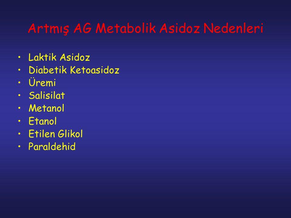Artmış AG Metabolik Asidoz Nedenleri Laktik Asidoz Diabetik Ketoasidoz Üremi Salisilat Metanol Etanol Etilen Glikol Paraldehid