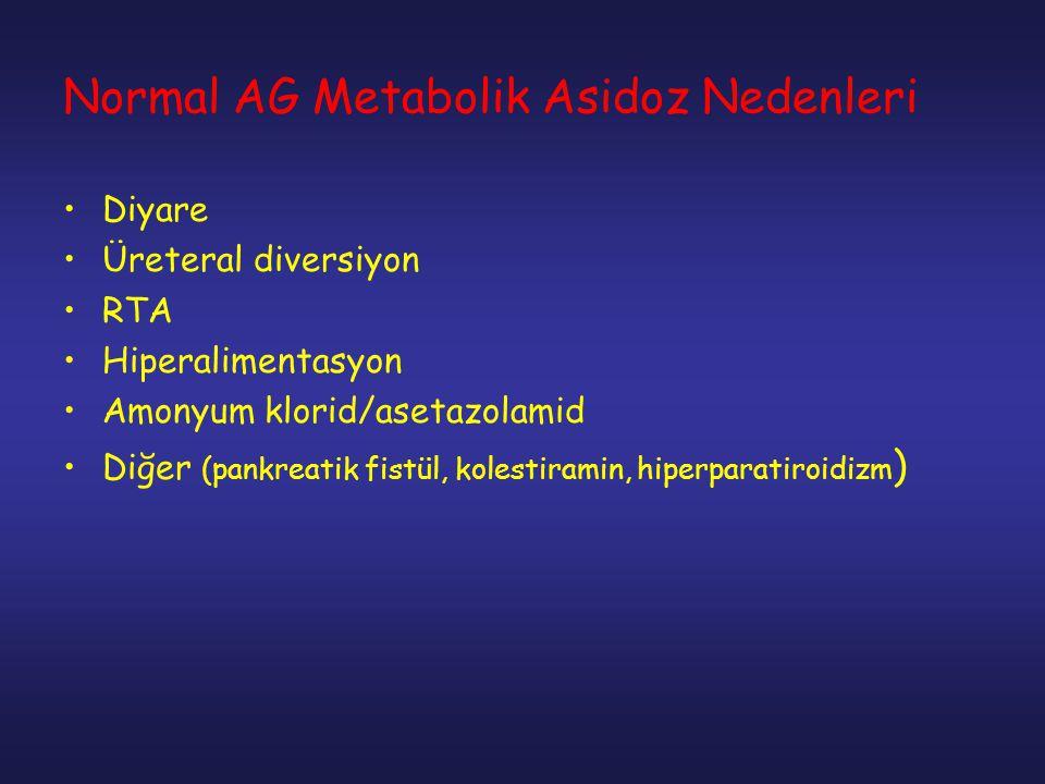Diyare Üreteral diversiyon RTA Hiperalimentasyon Amonyum klorid/asetazolamid Diğer (pankreatik fistül, kolestiramin, hiperparatiroidizm ) Normal AG Me