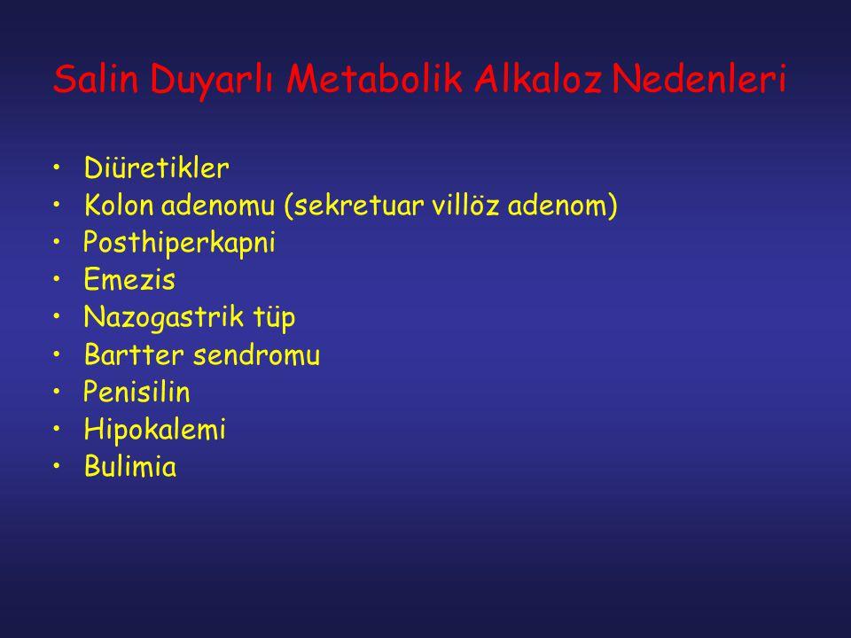 Salin Duyarlı Metabolik Alkaloz Nedenleri Diüretikler Kolon adenomu (sekretuar villöz adenom) Posthiperkapni Emezis Nazogastrik tüp Bartter sendromu P