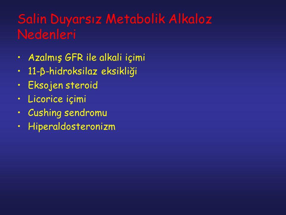 Azalmış GFR ile alkali içimi 11-β-hidroksilaz eksikliği Eksojen steroid Licorice içimi Cushing sendromu Hiperaldosteronizm Salin Duyarsız Metabolik Al