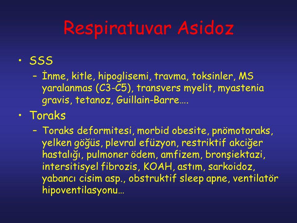 Respiratuvar Asidoz SSS –İnme, kitle, hipoglisemi, travma, toksinler, MS yaralanmas (C3-C5), transvers myelit, myastenia gravis, tetanoz, Guillain-Bar