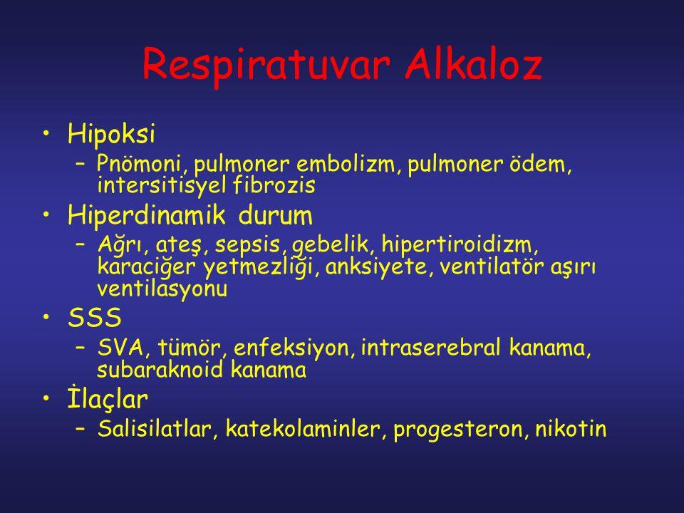 Respiratuvar Alkaloz Hipoksi –Pnömoni, pulmoner embolizm, pulmoner ödem, intersitisyel fibrozis Hiperdinamik durum –Ağrı, ateş, sepsis, gebelik, hiper