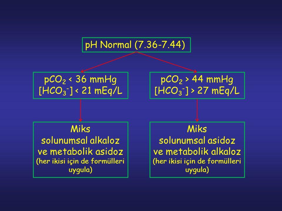 pH Normal (7.36-7.44) pCO 2 < 36 mmHg [HCO 3 - ] < 21 mEq/L pCO 2 > 44 mmHg [HCO 3 - ] > 27 mEq/L Miks solunumsal alkaloz ve metabolik asidoz (her iki