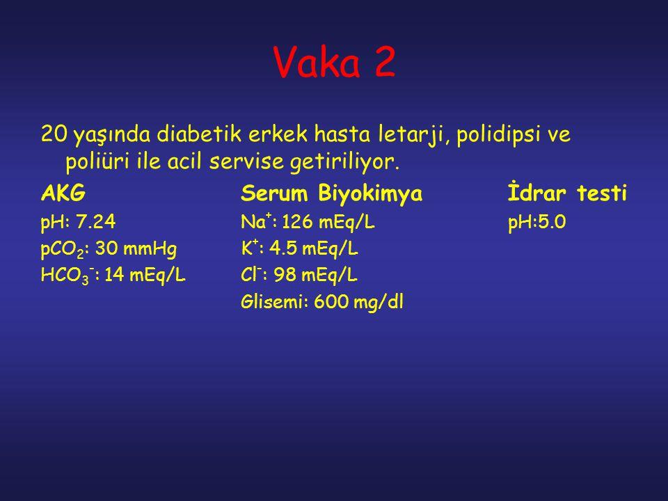 Vaka 2 20 yaşında diabetik erkek hasta letarji, polidipsi ve poliüri ile acil servise getiriliyor. AKGSerum Biyokimyaİdrar testi pH: 7.24Na + : 126 mE