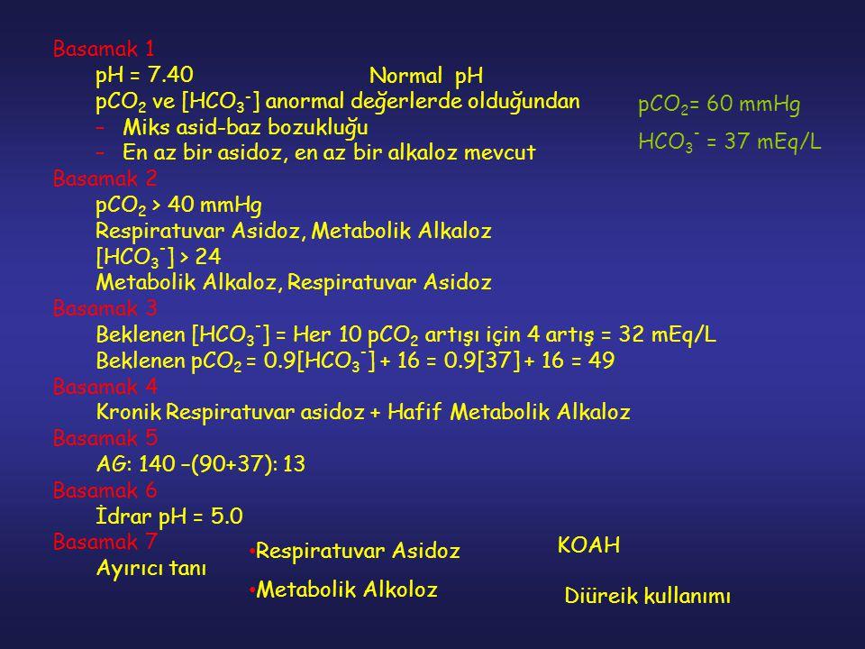 Basamak 1 pH = 7.40 pCO 2 ve [HCO 3 - ] anormal değerlerde olduğundan –Miks asid-baz bozukluğu –En az bir asidoz, en az bir alkaloz mevcut Basamak 2 p